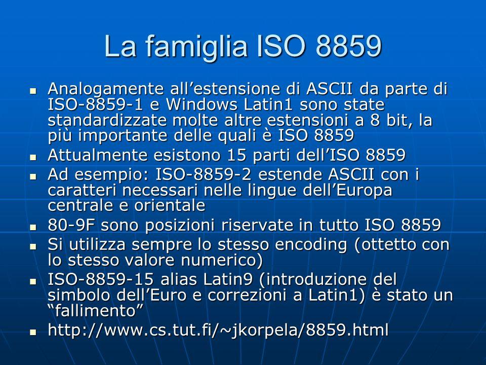 La famiglia ISO 8859 Analogamente allestensione di ASCII da parte di ISO-8859-1 e Windows Latin1 sono state standardizzate molte altre estensioni a 8