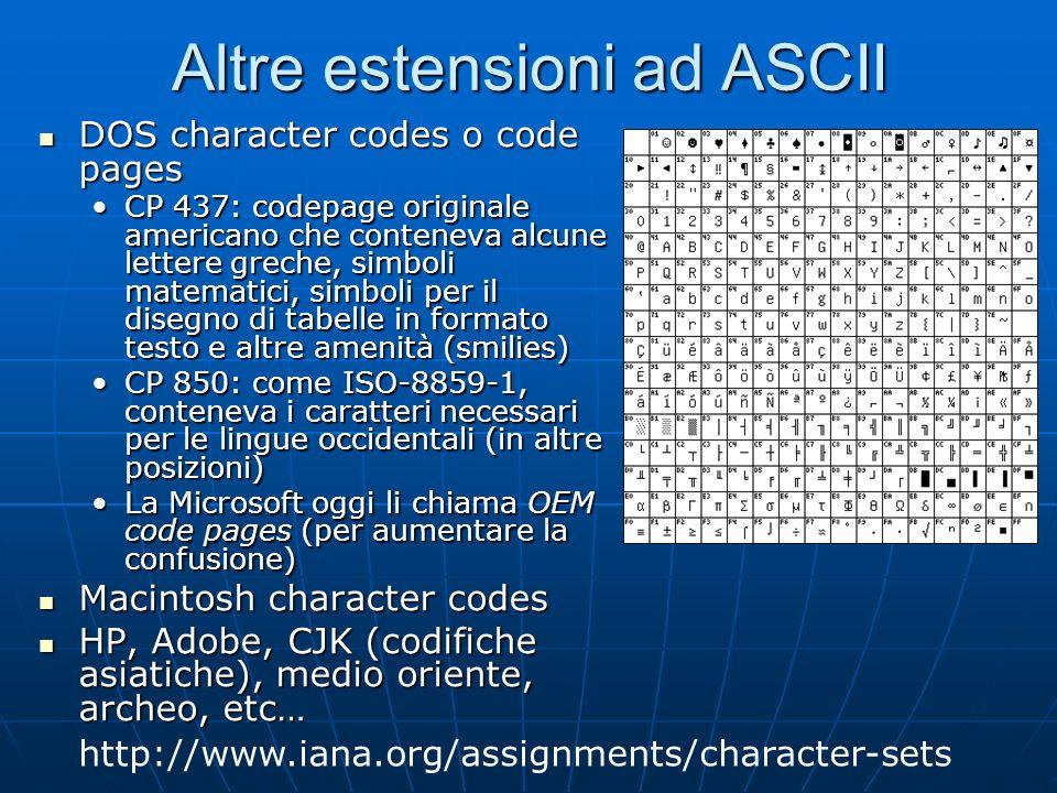 Altre estensioni ad ASCII DOS character codes o code pages DOS character codes o code pages CP 437: codepage originale americano che conteneva alcune