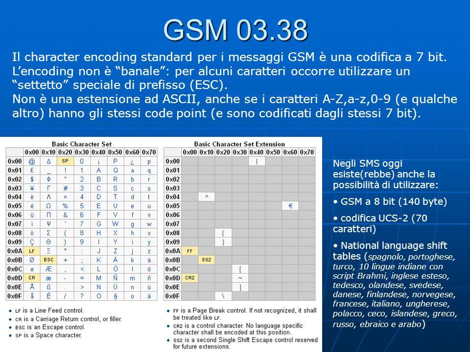GSM 03.38 Negli SMS oggi esiste(rebbe) anche la possibilità di utilizzare: GSM a 8 bit (140 byte) codifica UCS-2 (70 caratteri) National language shif
