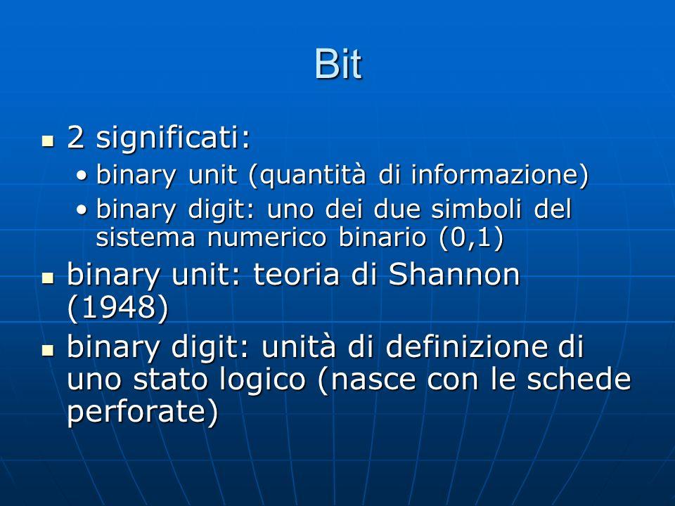 Bit 2 significati: 2 significati: binary unit (quantità di informazione)binary unit (quantità di informazione) binary digit: uno dei due simboli del s