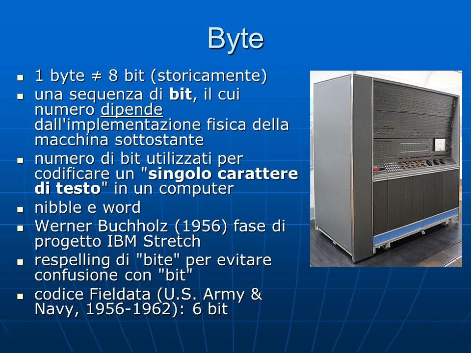 Byte 1 byte 8 bit (storicamente) 1 byte 8 bit (storicamente) una sequenza di bit, il cui numero dipende dall'implementazione fisica della macchina sot