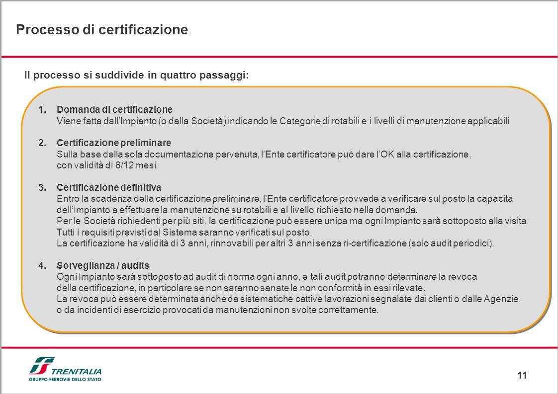 11 Processo di certificazione 1. 1.Domanda di certificazione Viene fatta dallImpianto (o dalla Società) indicando le Categorie di rotabili e i livelli