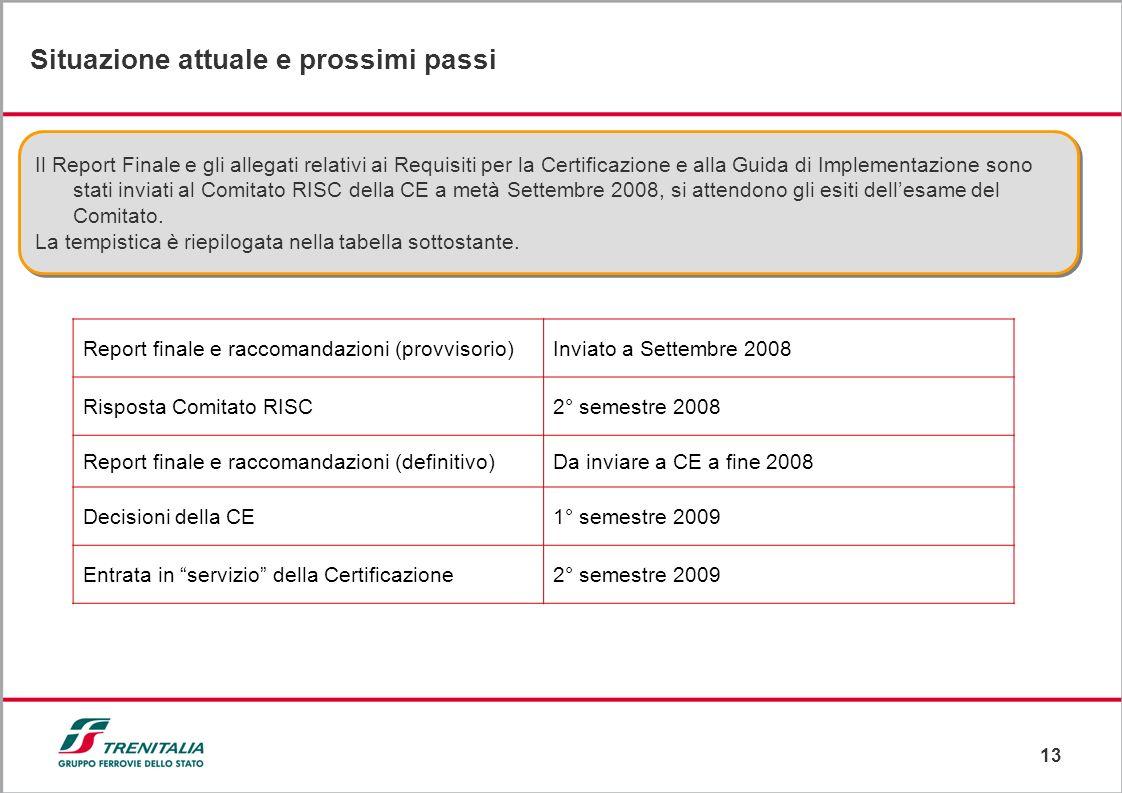 13 Situazione attuale e prossimi passi Il Report Finale e gli allegati relativi ai Requisiti per la Certificazione e alla Guida di Implementazione son