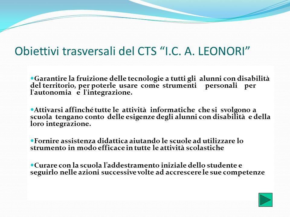 Obiettivi trasversali del CTS I.C. A. LEONORI Garantire la fruizione delle tecnologie a tutti gli alunni con disabilità del territorio, per poterle us