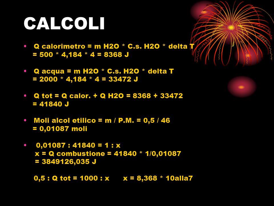 CALCOLI Q calorimetro = m H2O * C.s. H2O * delta T = 500 * 4,184 * 4 = 8368 J Q acqua = m H2O * C.s. H2O * delta T = 2000 * 4,184 * 4 = 33472 J Q tot