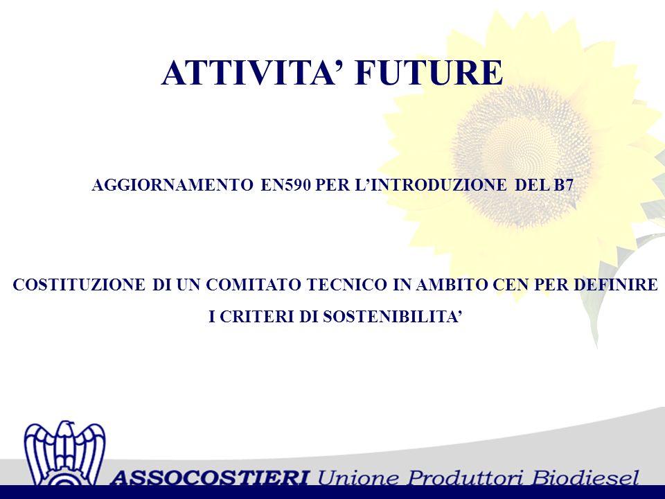 ATTIVITA FUTURE AGGIORNAMENTO EN590 PER LINTRODUZIONE DEL B7 COSTITUZIONE DI UN COMITATO TECNICO IN AMBITO CEN PER DEFINIRE I CRITERI DI SOSTENIBILITA