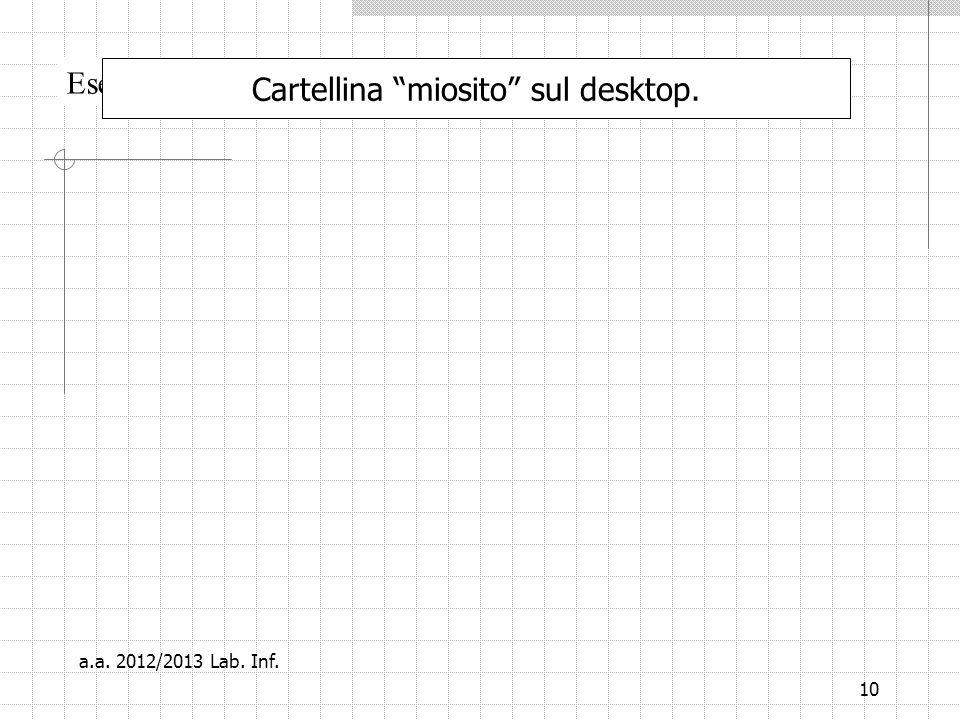 10 Esempio: Vogliamo creare un file.html (=una pagina web) Cartellina miosito sul desktop.