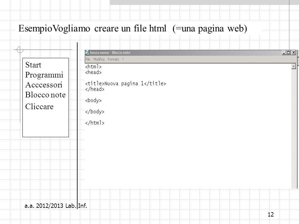 12 EsempioVogliamo creare un file html (=una pagina web) Start Programmi Acccessori Blocco note Cliccare a.a.