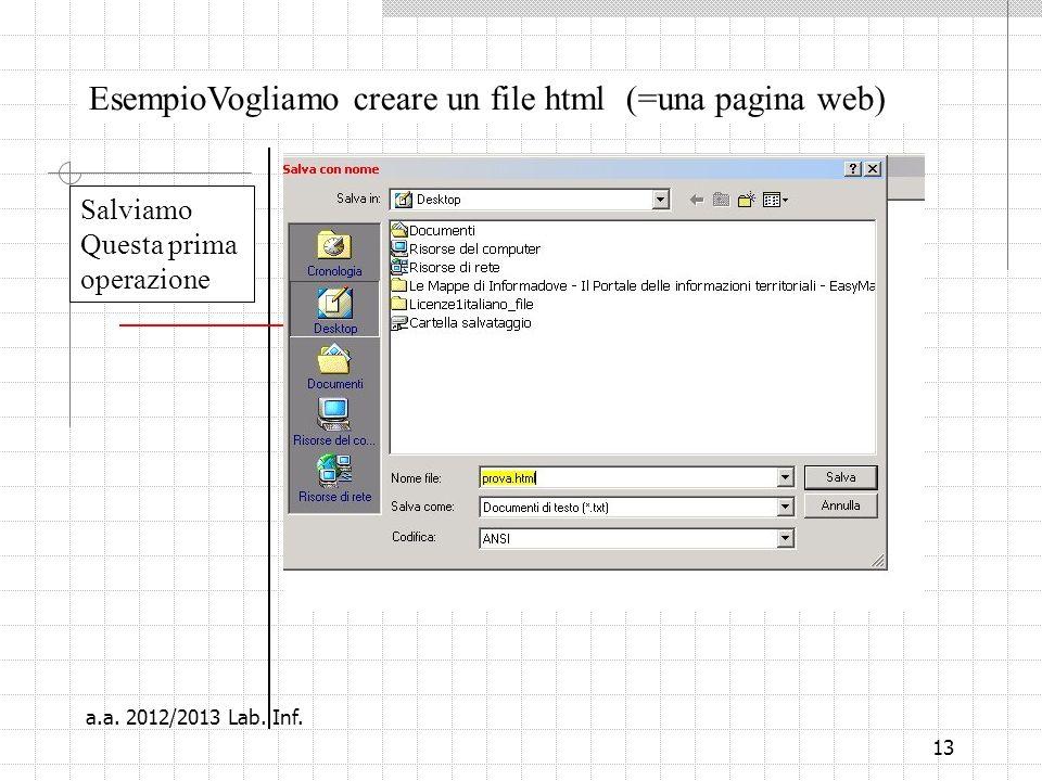 13 EsempioVogliamo creare un file html (=una pagina web) Salviamo Questa prima operazione a.a.