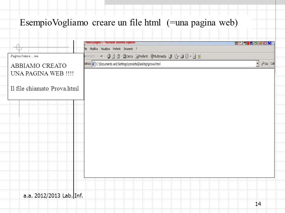 14 EsempioVogliamo creare un file html (=una pagina web) Pagina bianca … ma ABBIAMO CREATO UNA PAGINA WEB !!!.