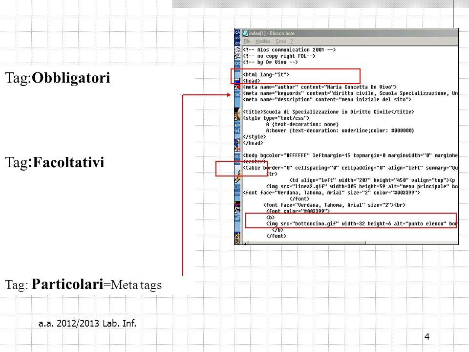 4 Tag:Obbligatori Tag : Facoltativi Tag: Particolari =Meta tags a.a. 2012/2013 Lab. Inf.