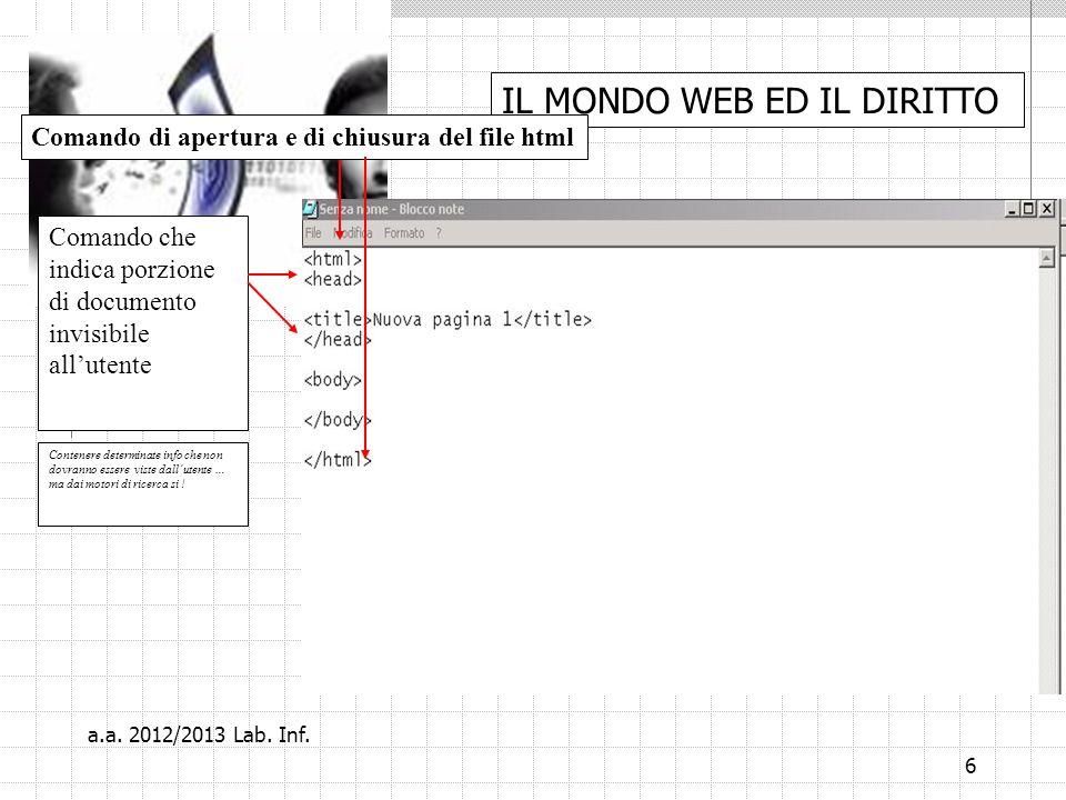 6 IL MONDO WEB ED IL DIRITTO Comando che indica porzione di documento invisibile allutente Comando di apertura e di chiusura del file html Contenere determinate info che non dovranno essere viste dallutente … ma dai motori di ricerca si .