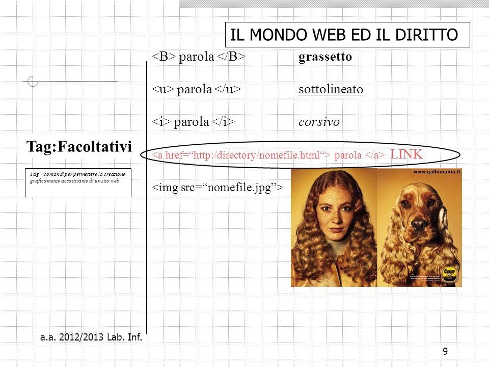 9 Tag:Facoltativi parola grassetto parola sottolineato parola corsivo parola LINK IL MONDO WEB ED IL DIRITTO Tag =comandi per permettere la creazione graficamente accattivante di un sito web a.a.