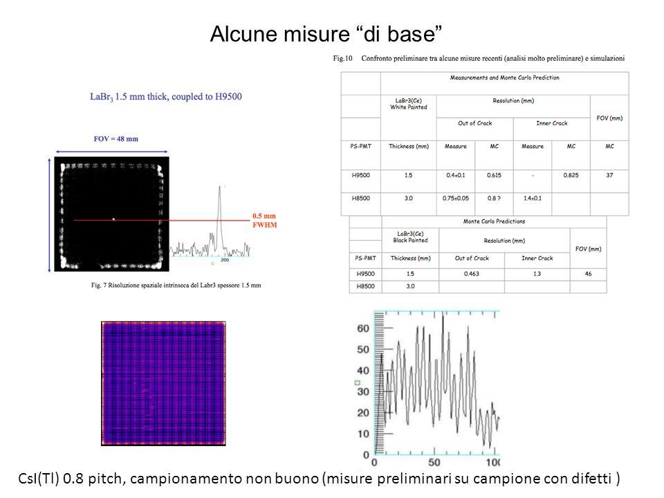 Alcune misure di base CsI(Tl) 0.8 pitch, campionamento non buono (misure preliminari su campione con difetti )