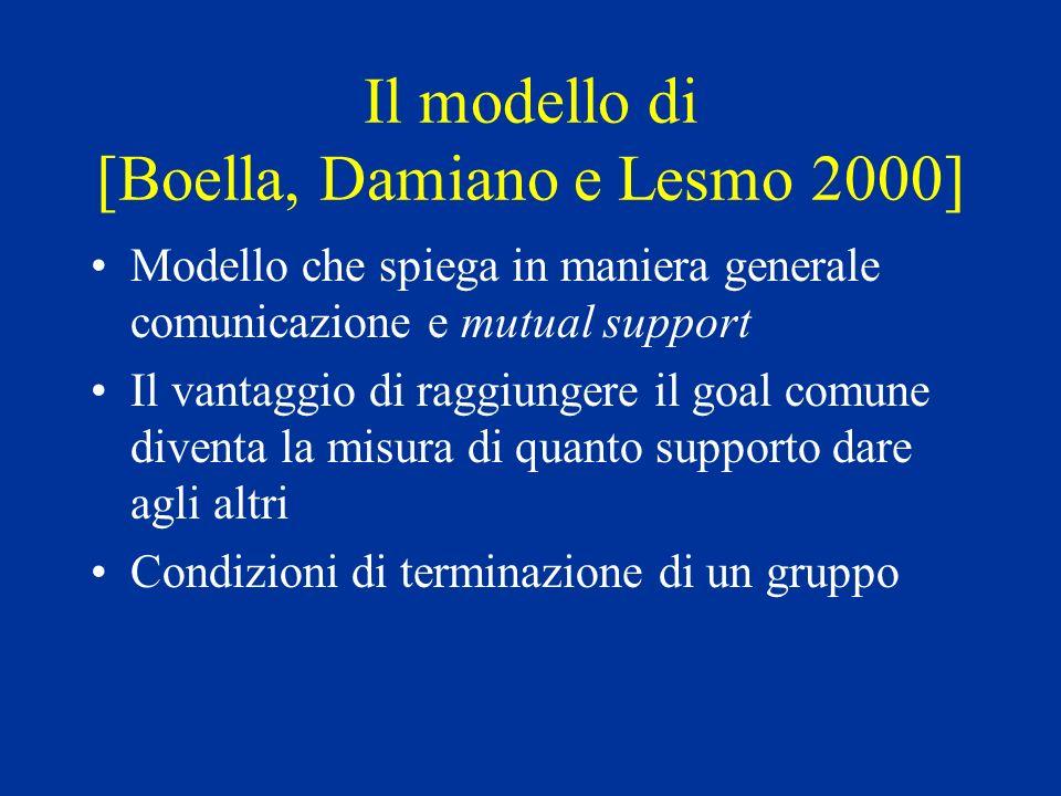 Il modello di [Boella, Damiano e Lesmo 2000] Modello che spiega in maniera generale comunicazione e mutual support Il vantaggio di raggiungere il goal comune diventa la misura di quanto supporto dare agli altri Condizioni di terminazione di un gruppo
