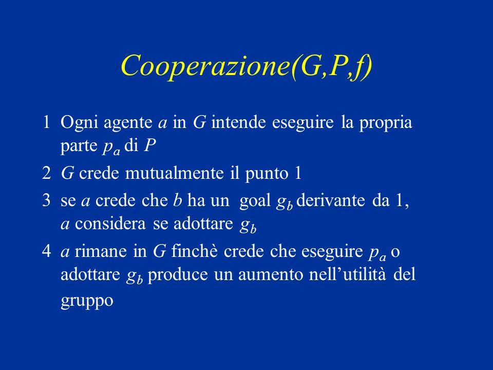 Cooperazione(G,P,f) 1Ogni agente a in G intende eseguire la propria parte p a di P 2G crede mutualmente il punto 1 3se a crede che b ha un goal g b derivante da 1, a considera se adottare g b 4a rimane in G finchè crede che eseguire p a o adottare g b produce un aumento nellutilità del gruppo