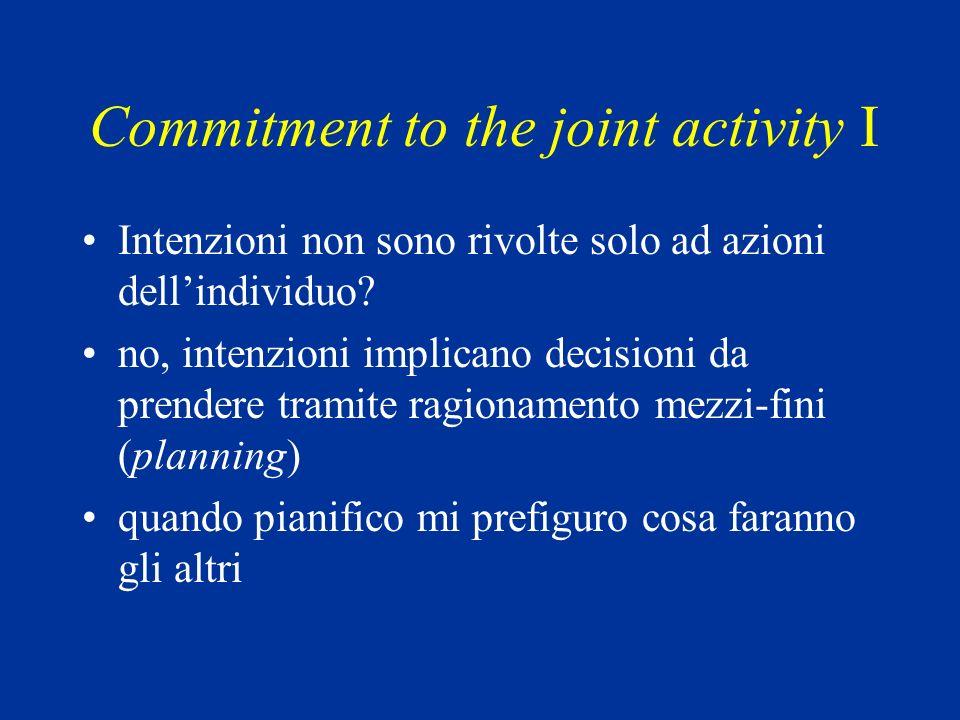 Commitment to the joint activity I Intenzioni non sono rivolte solo ad azioni dellindividuo.