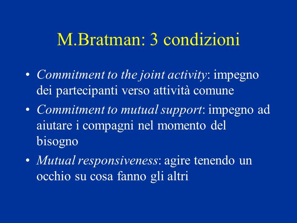 M.Bratman: 3 condizioni Commitment to the joint activity: impegno dei partecipanti verso attività comune Commitment to mutual support: impegno ad aiutare i compagni nel momento del bisogno Mutual responsiveness: agire tenendo un occhio su cosa fanno gli altri