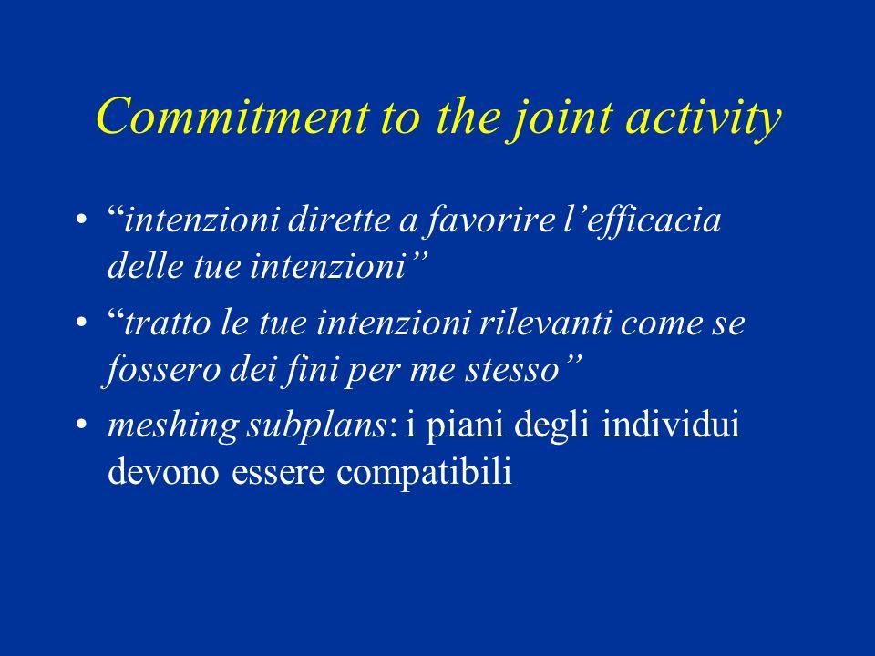 Commitment to the joint activity intenzioni dirette a favorire lefficacia delle tue intenzioni tratto le tue intenzioni rilevanti come se fossero dei fini per me stesso meshing subplans: i piani degli individui devono essere compatibili