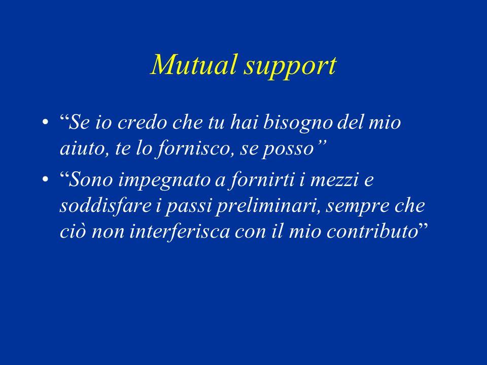 Mutual support Se io credo che tu hai bisogno del mio aiuto, te lo fornisco, se posso Sono impegnato a fornirti i mezzi e soddisfare i passi preliminari, sempre che ciò non interferisca con il mio contributo
