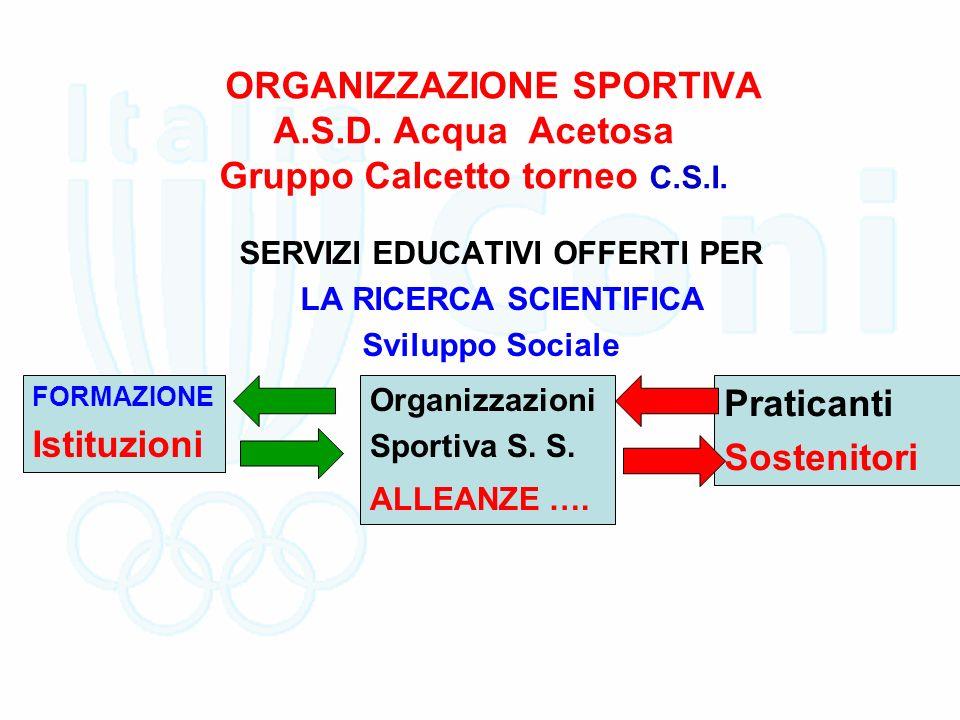 ORGANIZZAZIONE SPORTIVA A.S.D. Acqua Acetosa Gruppo Calcetto torneo C.S.I.