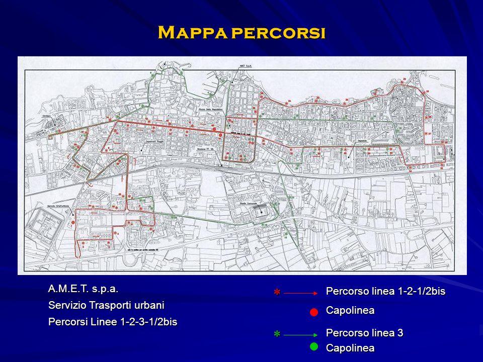 Mappa percorsi A.M.E.T.s.p.a.
