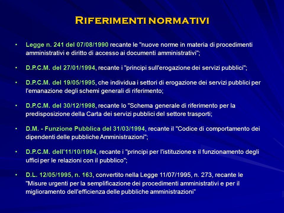 Riferimenti normativi Legge n.