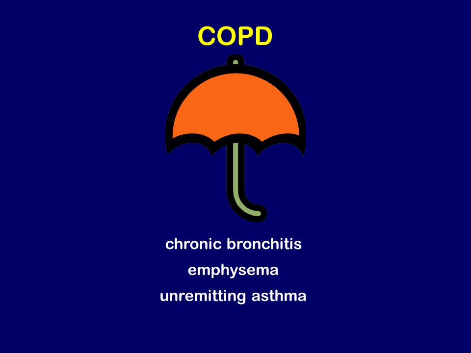 COPD unremitting asthma chronic bronchitis emphysema