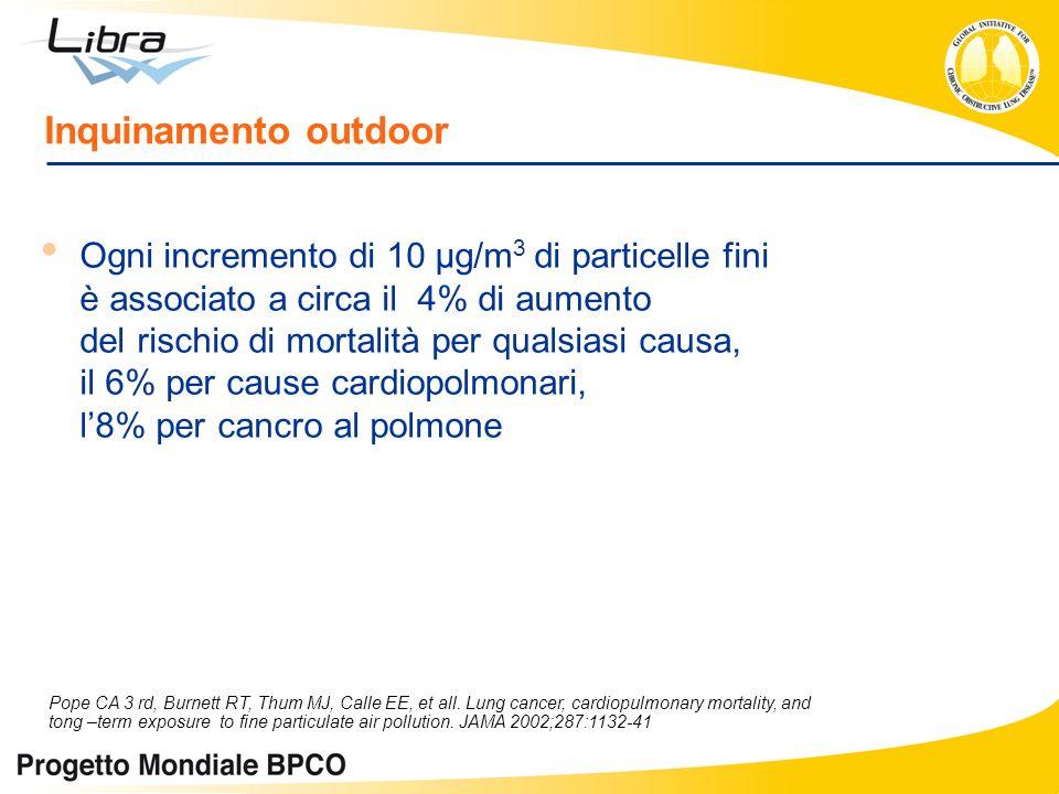 Inquinamento outdoor Ogni incremento di 10 µg/m 3 di particelle fini è associato a circa il 4% di aumento del rischio di mortalità per qualsiasi causa