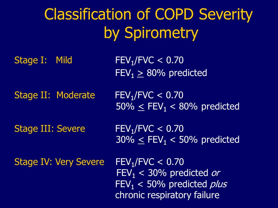 60 Assess and Monitor COPD: Spirometry Spirometry should be performed after the administration of an adequate dose of a short- acting inhaled bronchodilator to minimize variability.