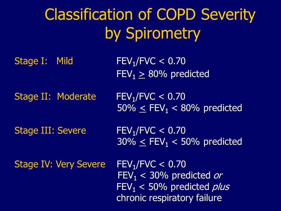 Differenze nelle risposte infiammatorie fra asma e BPCO