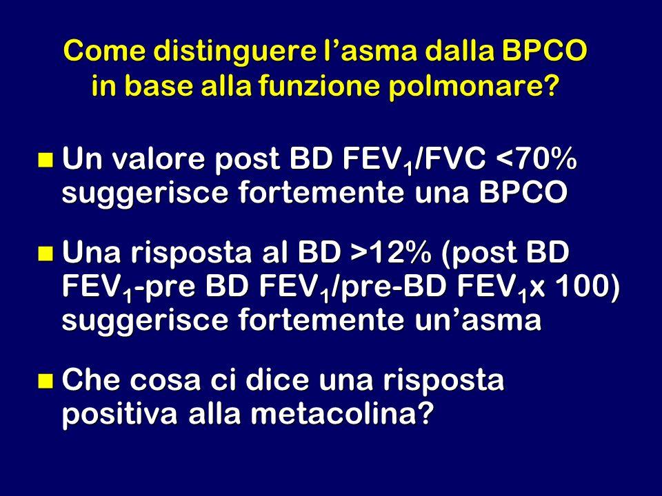 Come distinguere lasma dalla BPCO in base alla funzione polmonare? Un valore post BD FEV 1 /FVC <70% suggerisce fortemente una BPCO Una risposta al BD