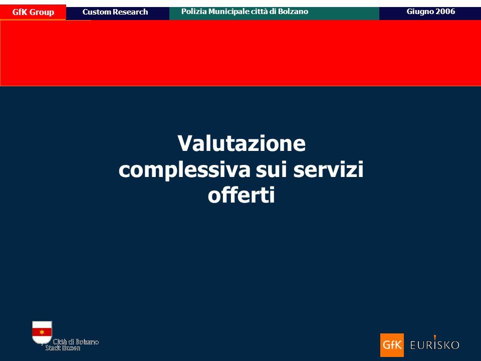 14 Ottobre 2005 Custom Research Posizionamento e target potenziale di Honda Civic GfK Group Polizia Municipale città di BolzanoGiugno 2006 Custom Research Valutazione complessiva sui servizi offerti