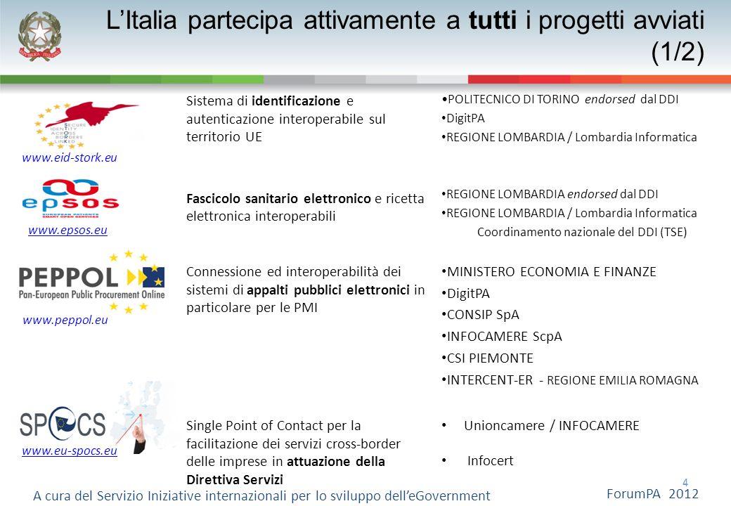4 4 A cura del Servizio Iniziative internazionali per lo sviluppo delleGovernment ForumPA 2012 Sistema di identificazione e autenticazione interoperab