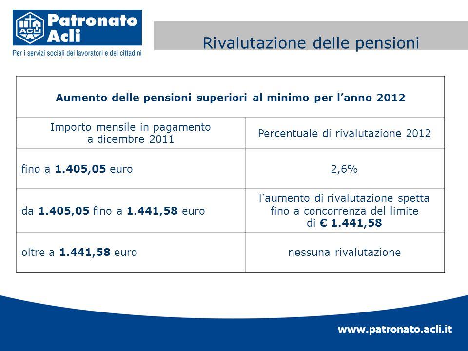 www.patronato.acli.it Perequazione automatica delle Aumento delle pensioni superiori al minimo per lanno 2012 Importo mensile in pagamento a dicembre