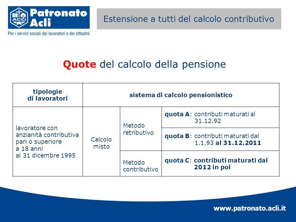 www.patronato.acli.it Estensione a tutti del calcolo contributivo tipologie di lavoratori sistema di calcolo pensionistico lavoratore con anzianità co