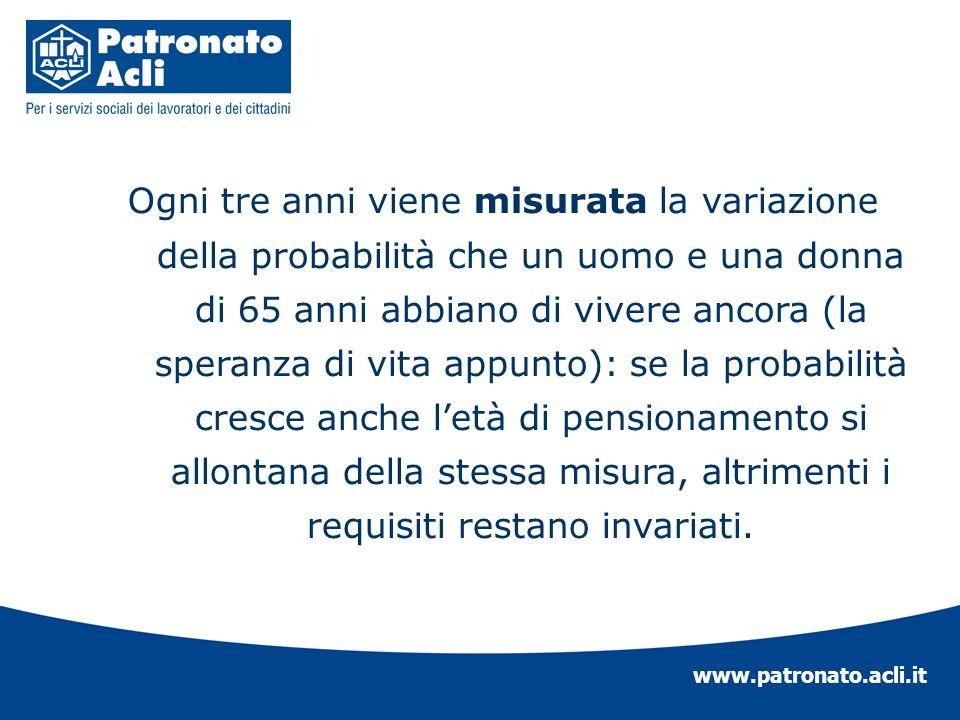 www.patronato.acli.it Ogni tre anni viene misurata la variazione della probabilità che un uomo e una donna di 65 anni abbiano di vivere ancora (la spe