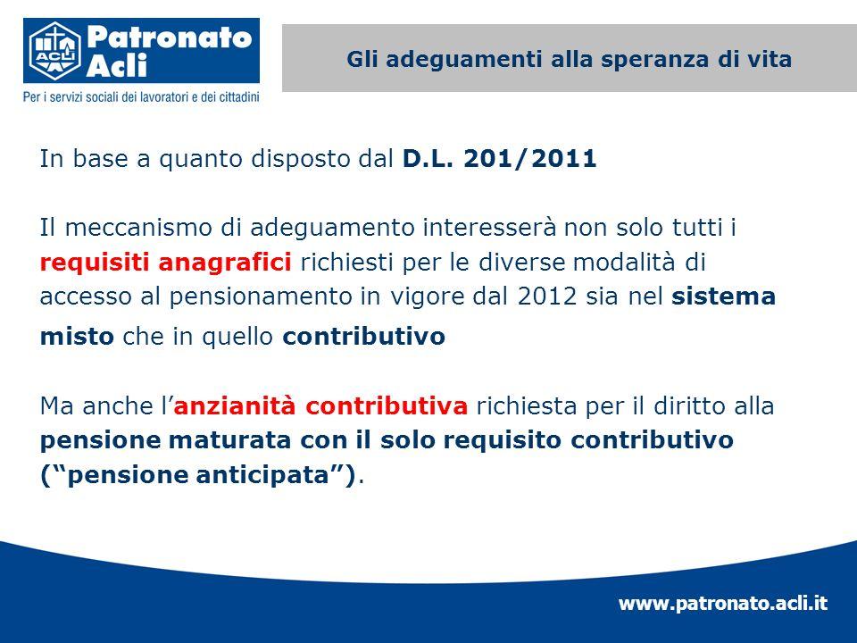 www.patronato.acli.it Incremento requisito anagrafico In base a quanto disposto dal D.L. 201/2011 Il meccanismo di adeguamento interesserà non solo tu