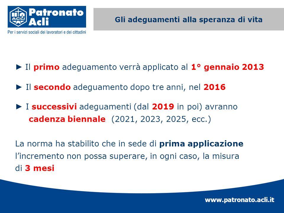 www.patronato.acli.it Incremento requisito anagrafico Il primo adeguamento verrà applicato al 1° gennaio 2013 Il secondo adeguamento dopo tre anni, ne