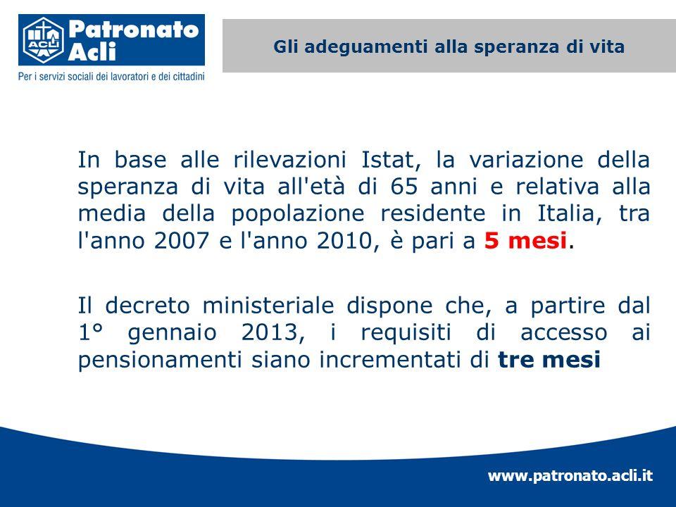 www.patronato.acli.it Incremento requisito anagrafico In base alle rilevazioni Istat, la variazione della speranza di vita all'età di 65 anni e relati