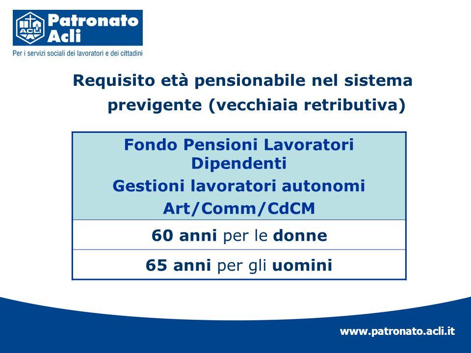 www.patronato.acli.it Requisito età pensionabile nel sistema previgente (vecchiaia retributiva) Fondo Pensioni Lavoratori Dipendenti Gestioni lavorato