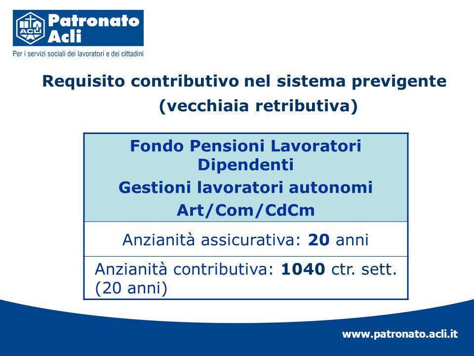 www.patronato.acli.it Requisito contributivo nel sistema previgente (vecchiaia retributiva) Fondo Pensioni Lavoratori Dipendenti Gestioni lavoratori a