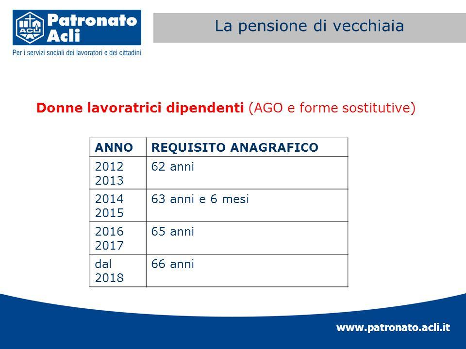 www.patronato.acli.it Incremento requisito anagrafico Donne lavoratrici dipendenti (AGO e forme sostitutive) La pensione di vecchiaia ANNOREQUISITO AN
