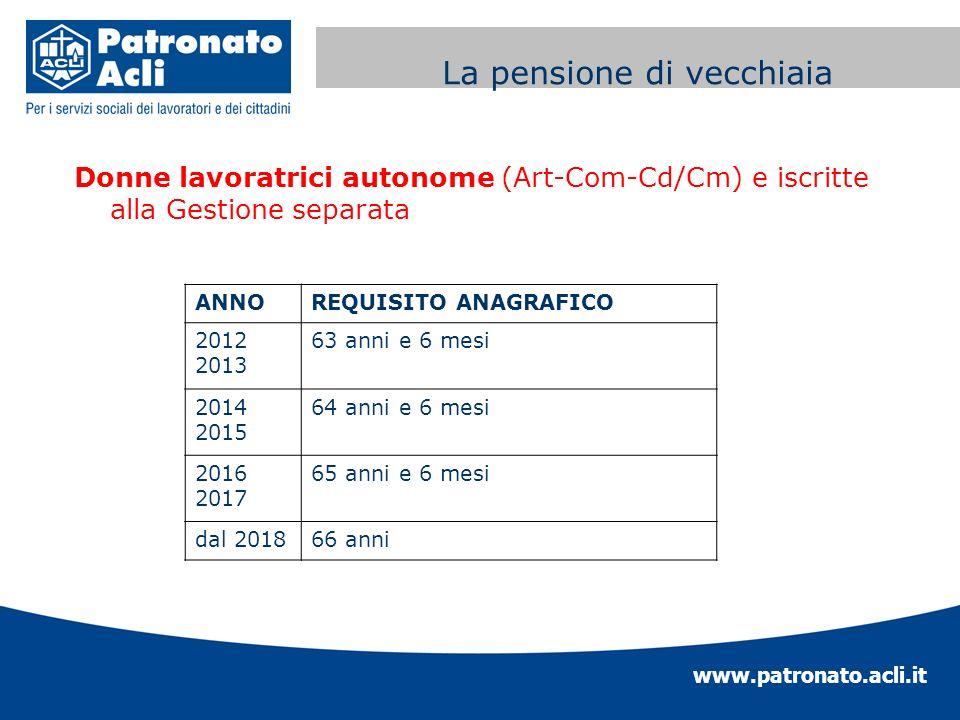 www.patronato.acli.it Incremento requisito anagrafico Donne lavoratrici autonome (Art-Com-Cd/Cm) e iscritte alla Gestione separata La pensione di vecc