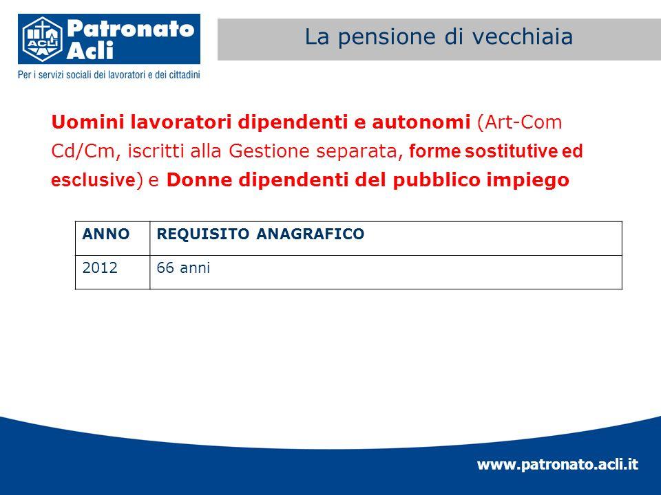 www.patronato.acli.it Incremento requisito anagrafico Uomini lavoratori dipendenti e autonomi (Art-Com Cd/Cm, iscritti alla Gestione separata, forme s