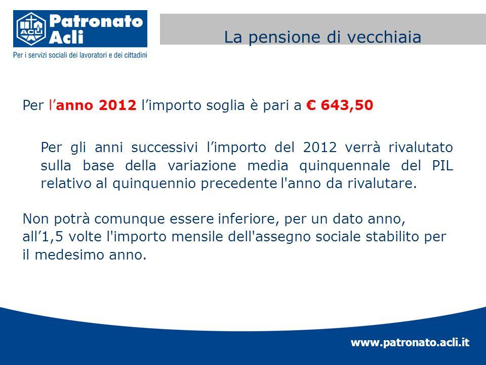 www.patronato.acli.it Incremento requisito anagrafico Per lanno 2012 limporto soglia è pari a 643,50 Per gli anni successivi limporto del 2012 verrà r