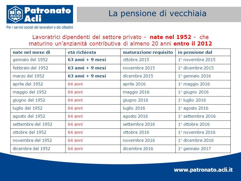 www.patronato.acli.it Incremento requisito anagrafico La pensione di vecchiaia nate nel mese dietà richiestamaturazione requisitoin pensione dal genna