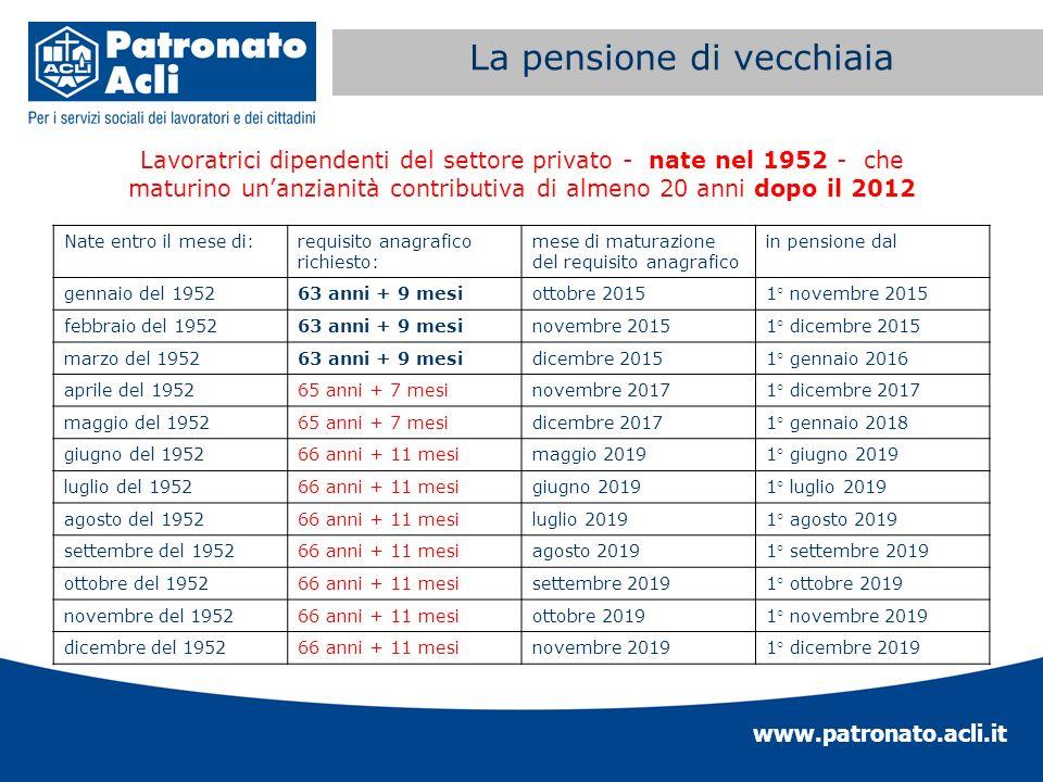 www.patronato.acli.it Incremento requisito anagrafico La pensione di vecchiaia Nate entro il mese di:requisito anagrafico richiesto: mese di maturazio