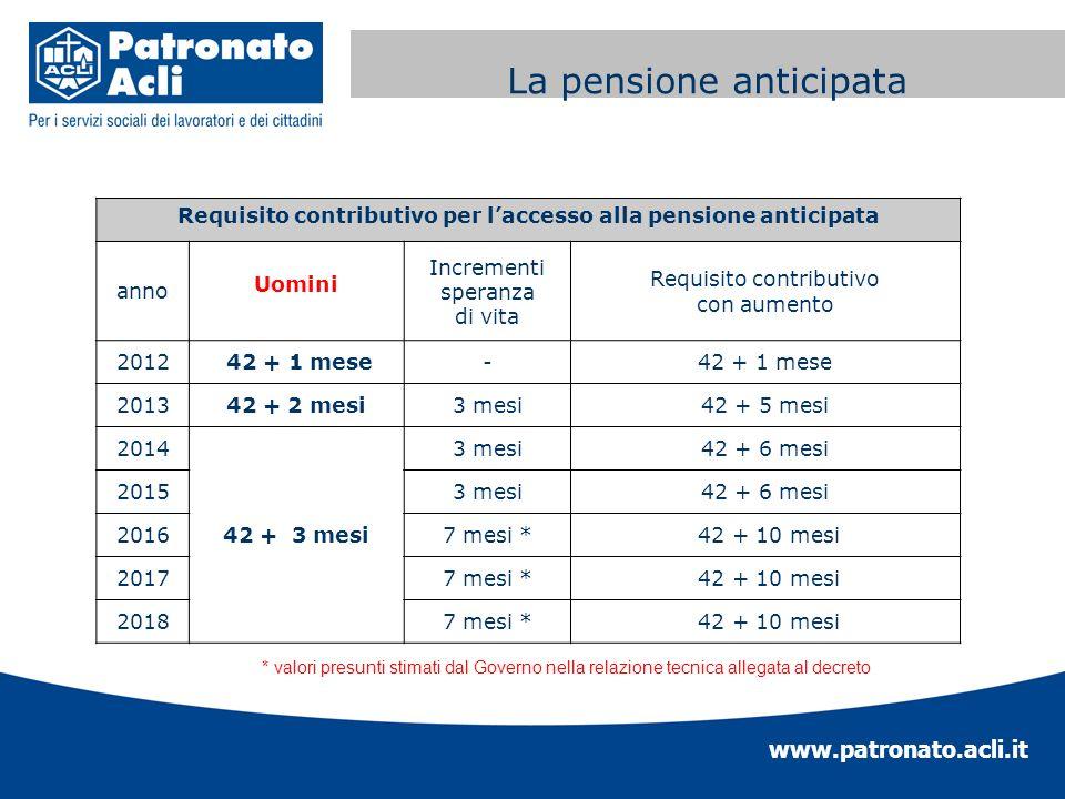 www.patronato.acli.it Incremento requisito anagrafico La pensione di vecchiaia La pensione anticipata * valori presunti stimati dal Governo nella rela
