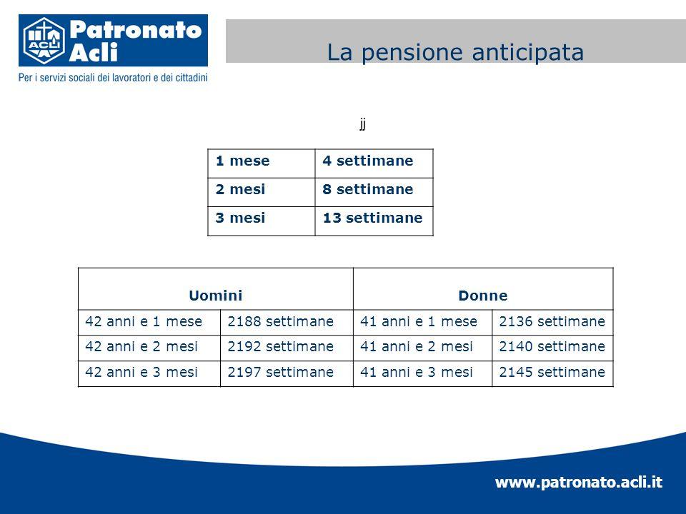 www.patronato.acli.it Incremento requisito anagrafico La pensione di vecchiaia La pensione anticipata 1 mese4 settimane 2 mesi8 settimane 3 mesi13 set